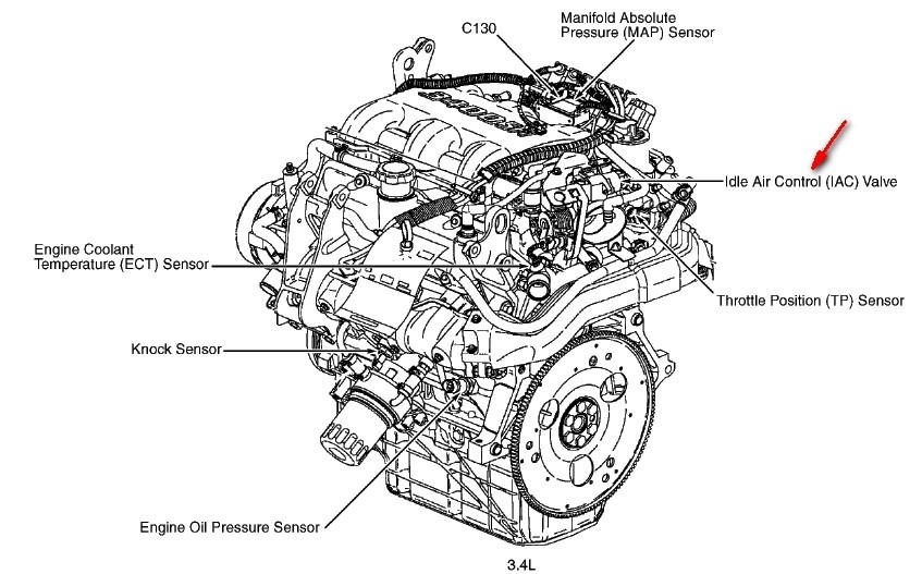 2003 pontiac grand am engine diagram