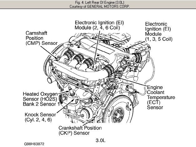 2003 saturn l200 Motor diagram