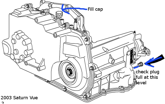 saturn vue transmission parts diagram