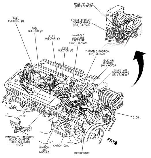 1994 5.7 chevy engine diagram