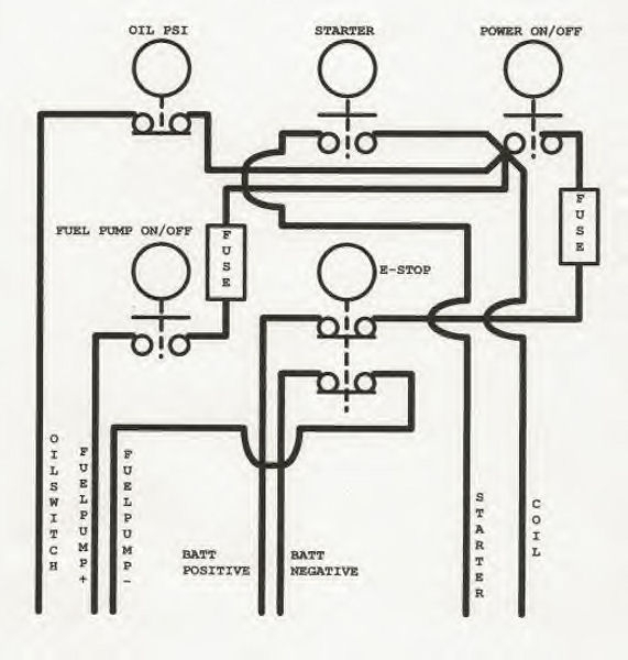 ENGINE TEST STAND WIRING - Auto Electrical Wiring Diagram