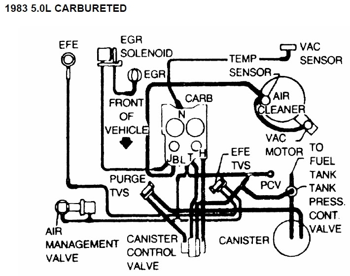 vacuum line diagram for 1995 lt1 likewise chevy engine wiring diagram
