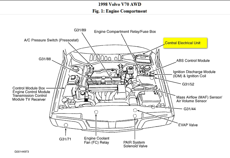 Volvo V40 Wiring Diagram