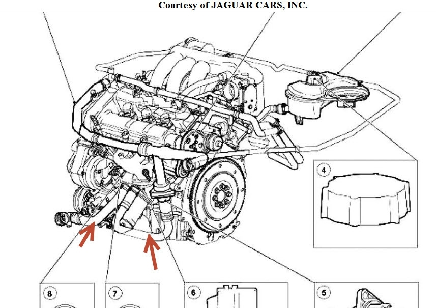 2002 jaguar x type 2.5 engine diagram