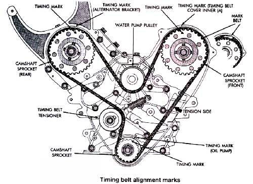Timing Belt Diagram For Toyota Celica 1991 Engine 4AFE, Can You Help