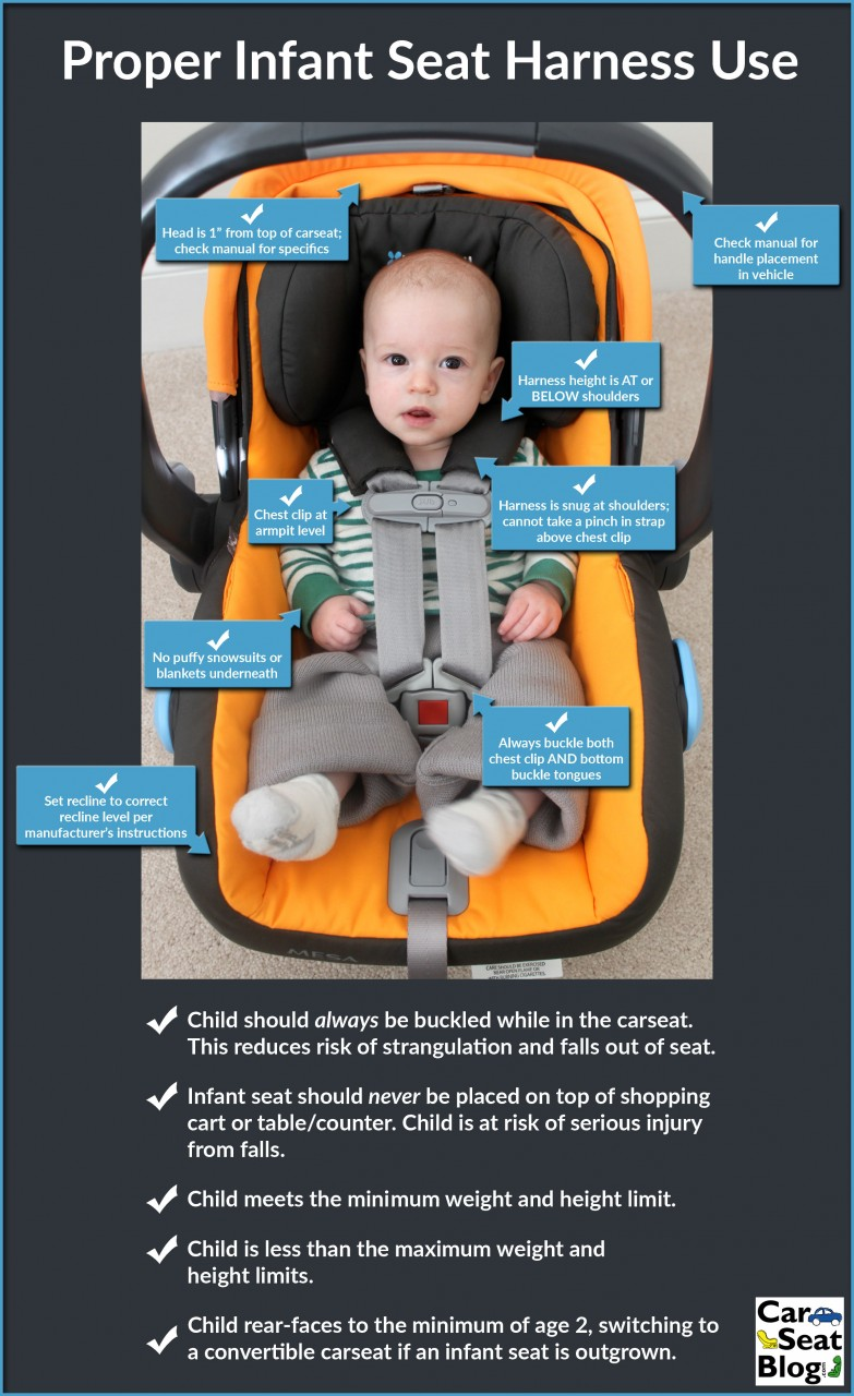 Newborn Car Seat Set Up Carseatblog The Most Trusted Source For Car Seat Reviews