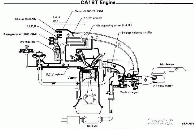 96 nissan 200sx engine diagram