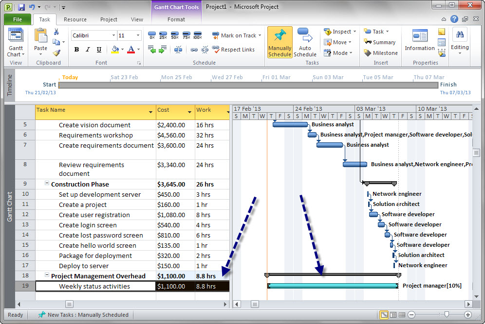 How to estimate a project (using Microsoft Project) carsten knoch