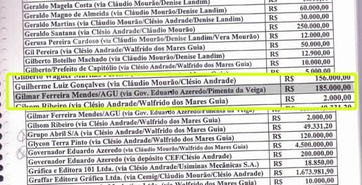 Denúncia contra Aécio em Furnas envolve também o ministro Gilmar Mendes