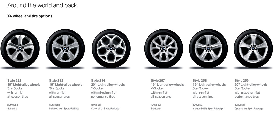 bmw wheel tire package