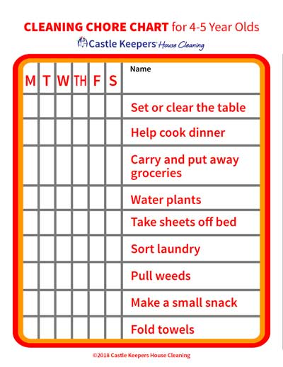 Cleaning Chore Charts for Kids - Castle Keepers