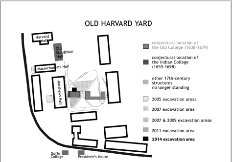 Map of Old Harvard Yard with conjectural location of the Old College and the Indian College, on the 2014 Anthropology 1130: The Archaeology of Harvard Yard brochure. Click on the image to see the brochure.
