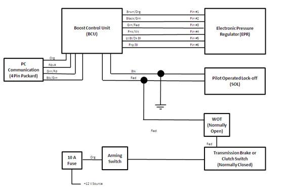 38mh428m mack fan clutch wiring diagram