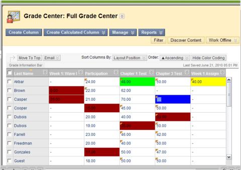 Grade Center Color Coding
