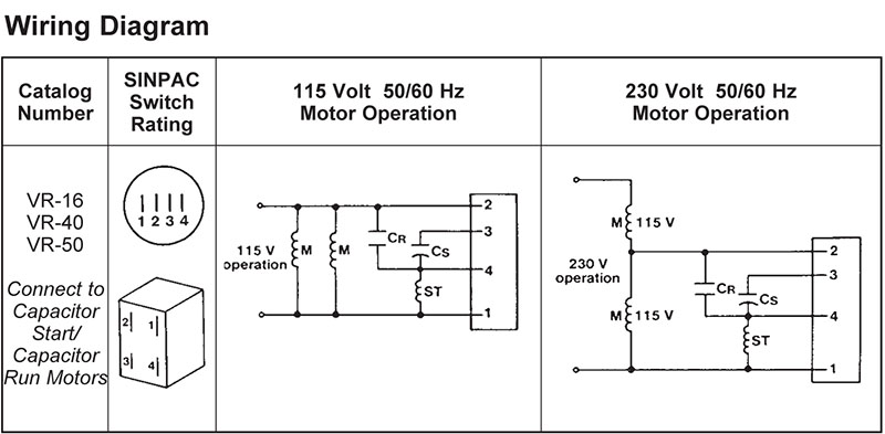 Item Number VR-50-165, VR Series Switches for 115 or 115/230 Voltage