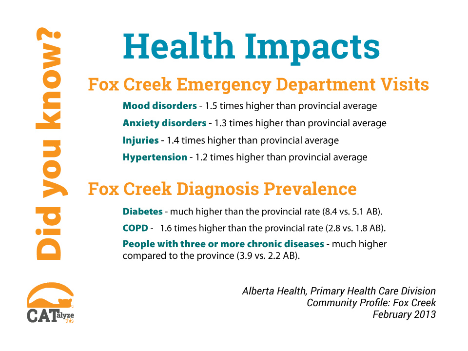 Did-you-know-health-impacts
