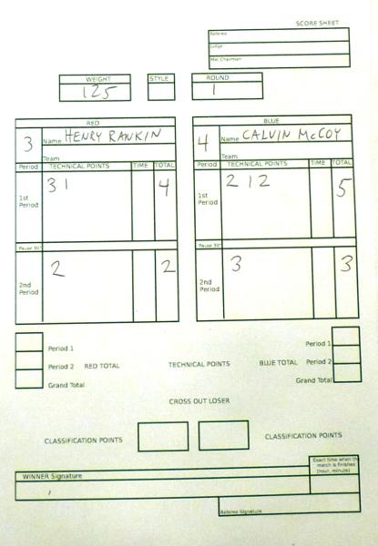 Freestyle and Greco-Roman Scorekeeping
