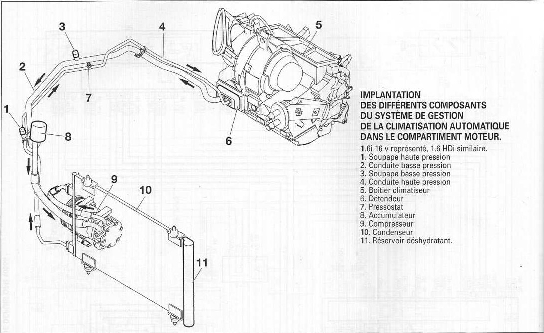 gaz schema cablage moteur audi