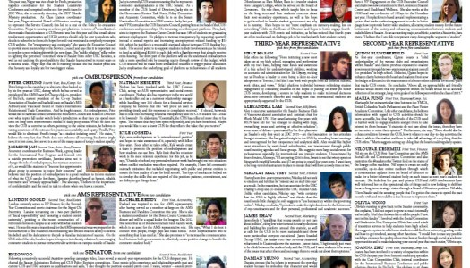Candidate Profiles
