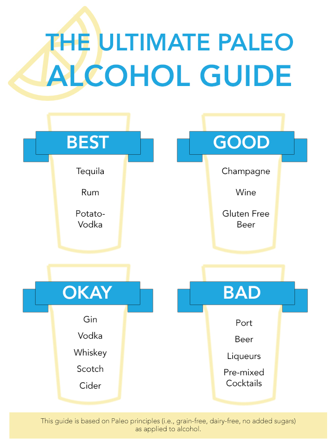 Paleo Drinking Guide
