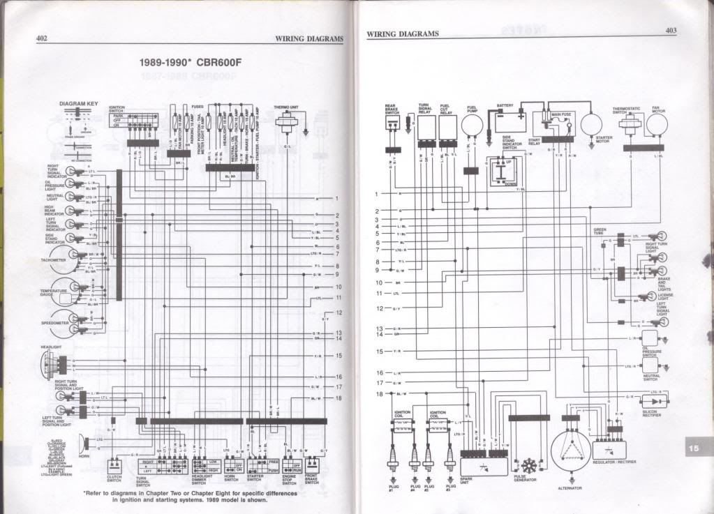 wiring diagram cbr 600 f3