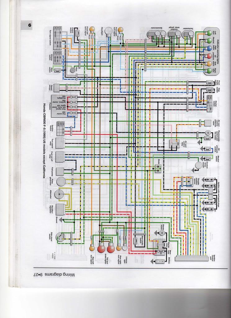 Cbr F3 Wiring Diagram - Wiring Source \u2022