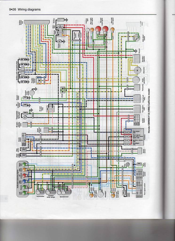 1996 honda cbr 600 wiring diagram wiring diagram data today