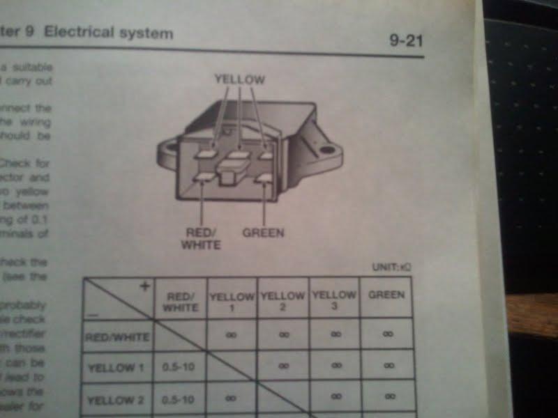 honda regulator wiring diagram