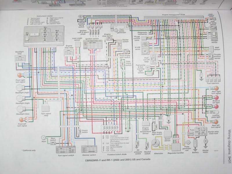 Cbr 954rr Wiring Diagram Wiring Diagram
