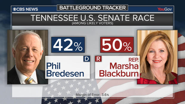 Senate races GOP up in Texas, Tennessee; Dems up in Arizona, New