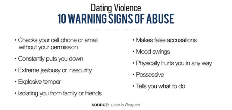 Phone Wallpaper Respect Your Parents Quotes Teen Dating Violence Resources Cbs News
