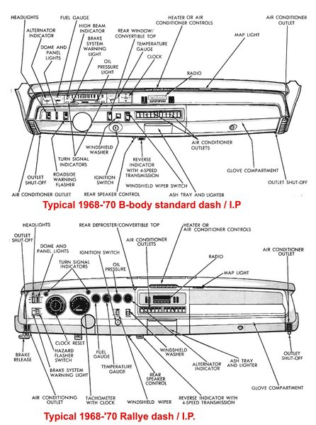 mopar rallye dash wiring diagrams