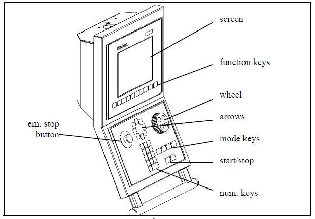 21816 - Auto Electrical Wiring Diagram