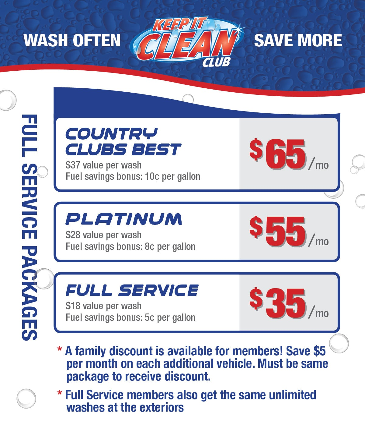 Keep It Clean Unlimited Wash Club Country Club Car Wash