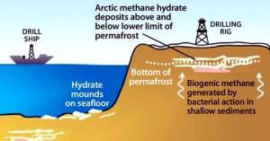 Mining Methane Hydrate