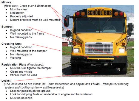 Bus Engine Diagram For Cdl School wwwpicturesso