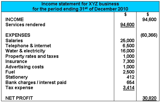 sample income and expense statement