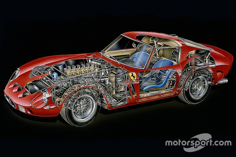 World Famous Car Wallpaper Cutaway Analysis Ferrari 250 Gto