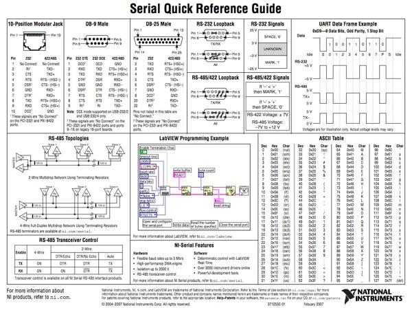 RS-232 and RS-485 guide « Adafruit Industries \u2013 Makers, hackers