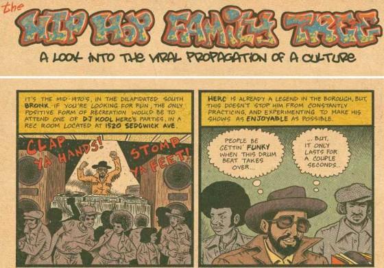 Adafruit\u0027s comic reading list Hip Hop Family Tree by Ed Piskor - how to make a family tree book