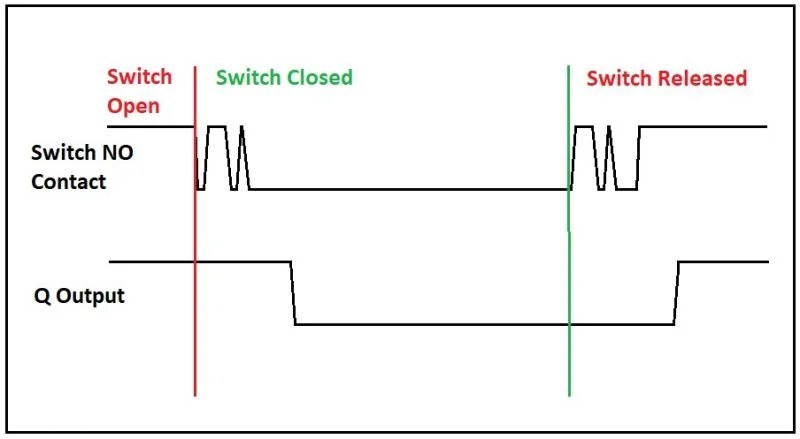 WAVEFORM 2 SPST AND SOFTWARE DELAY METHODS - LogiSwitch