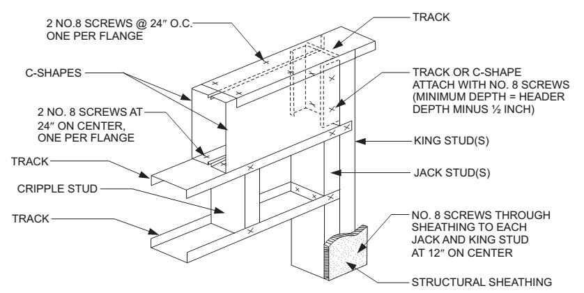 Power King Wiring Diagram 24 12 Online Wiring Diagram