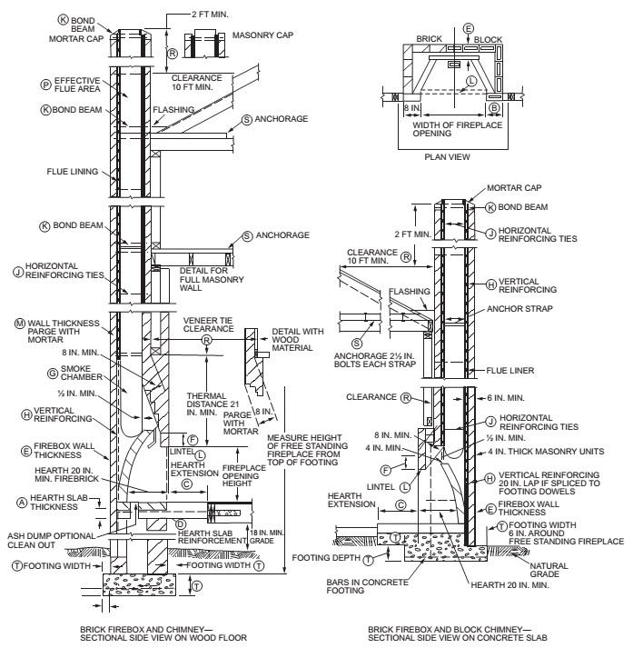 natural gas wall furnace schematics