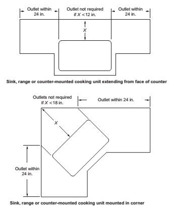 Part VIII \u2014 Electrical 2015 International Residential Code ICC