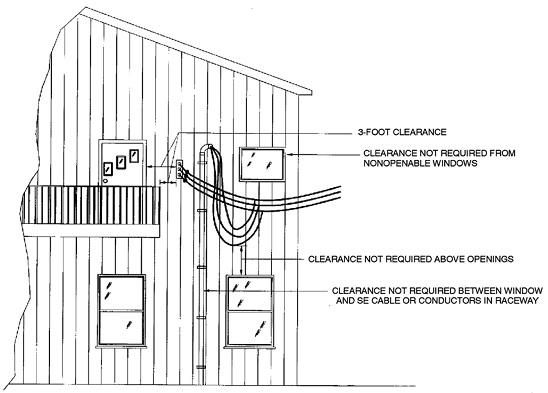 Part VIII \u2014 Electrical 2012 Virginia Residential Code ICC