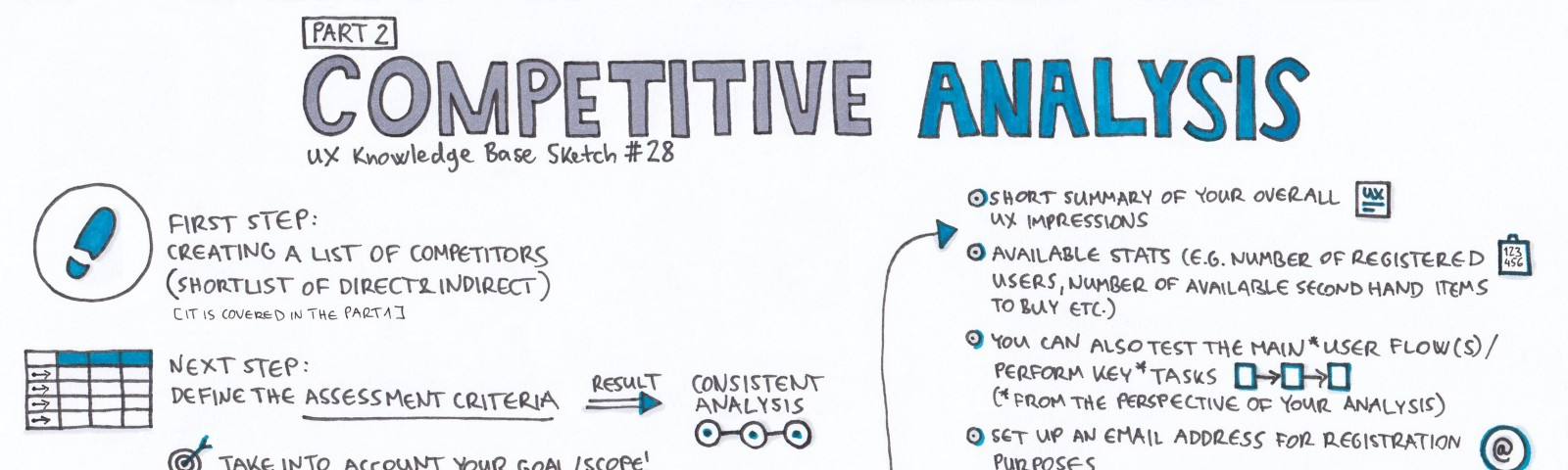 The most insightful stories about Competitive Analysis \u2013 Medium