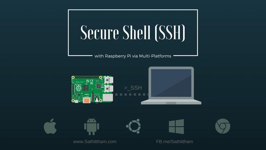 ENGRPi SSH (Secure Shell) with Raspberry Pi via Multi-Platforms