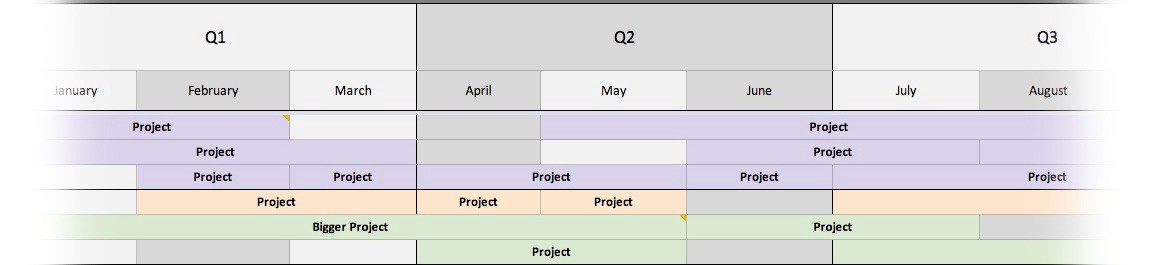 Product Roadmap Template For 2016 Is Not A Spreadsheet - roadmap template