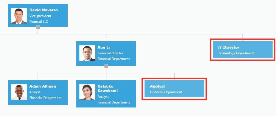 How to display vacancies in SharePoint Org Chart \u2013 Plumsail \u2013 Medium