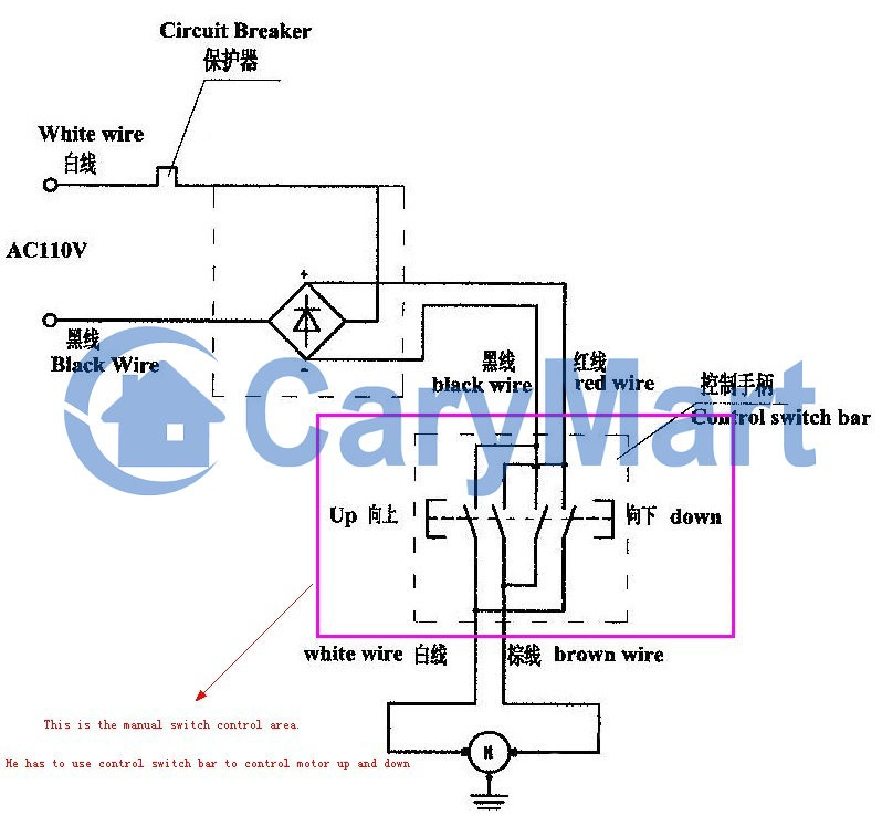 How to Remote Control Winch Motor Up and Down \u2013 Mandydong \u2013 Medium
